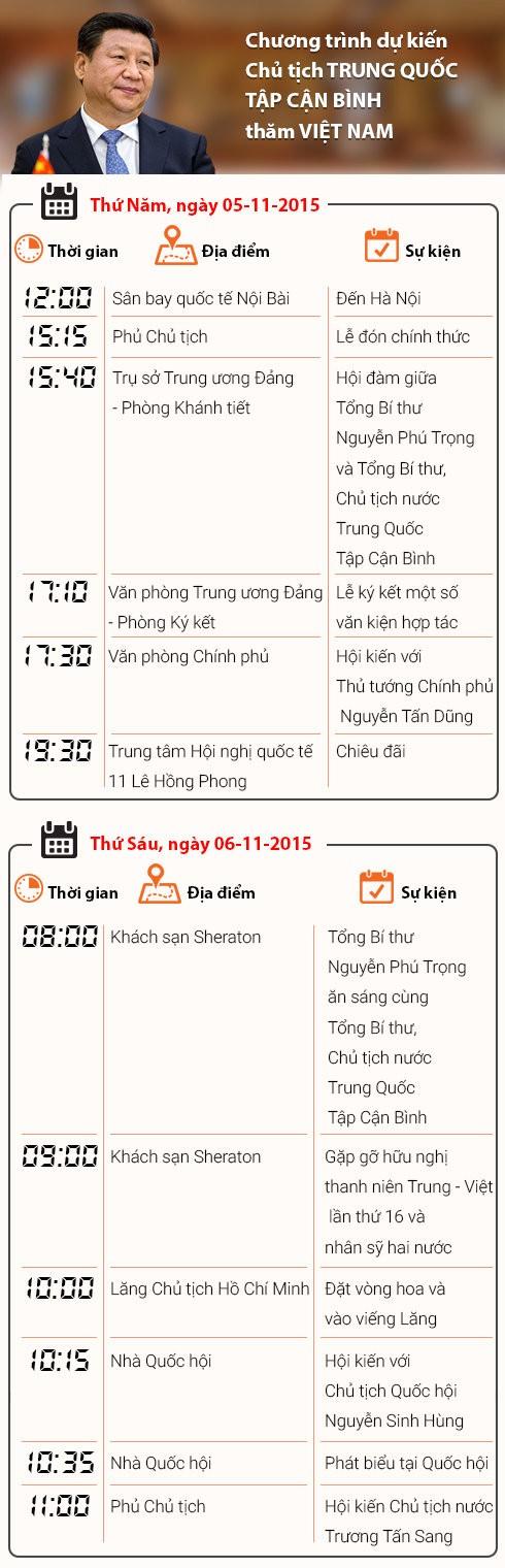 Lịch trình chuyến thăm Việt Nam của ông Tập Cận Bình ảnh 1