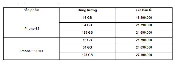 """Mua iPhone 6s chính hãng ở đâu """"rẻ nhất""""? ảnh 3"""