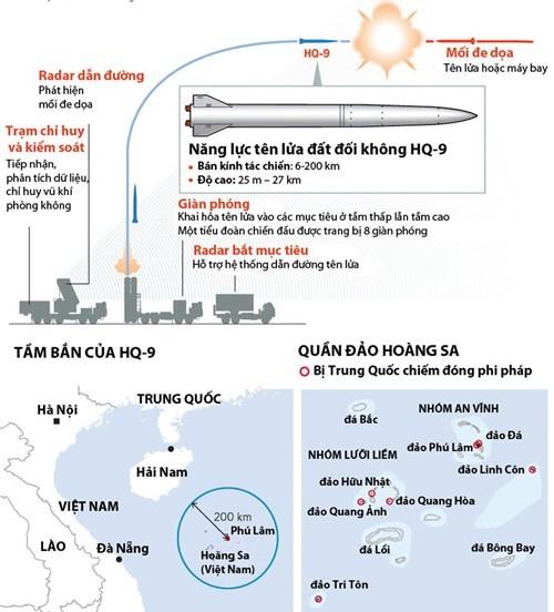 """Không thể để Trung Quốc biến Biển Đông thành """"ao nhà"""" ảnh 1"""