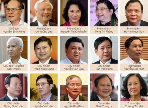 Hôm nay, Quốc hội miễn nhiệm Chủ tịch Nguyễn Sinh Hùng ảnh 2