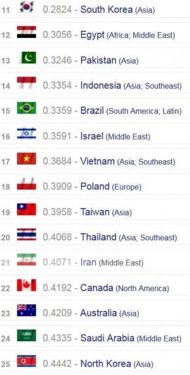 Việt Nam có sức mạnh quân sự xếp thứ 17 thế giới ảnh 1
