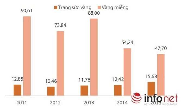 """PNJ và """"trái đắng"""" Đông Á bank - đầu tư ngoài ngành không """"lấp lánh ánh vàng"""" ảnh 1"""