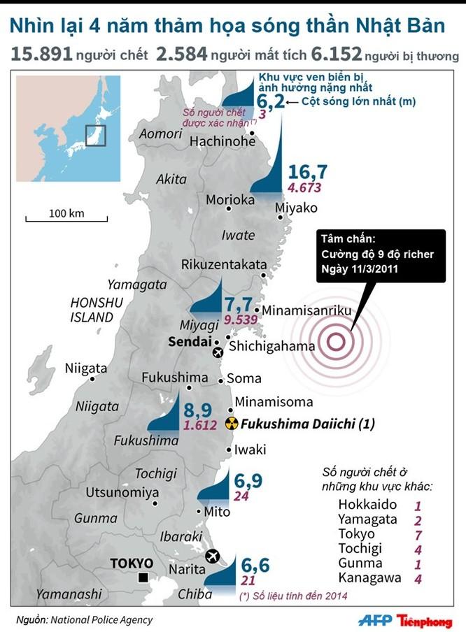 Nhìn lại 4 năm thảm họa sóng thần ở Nhật Bản ảnh 1