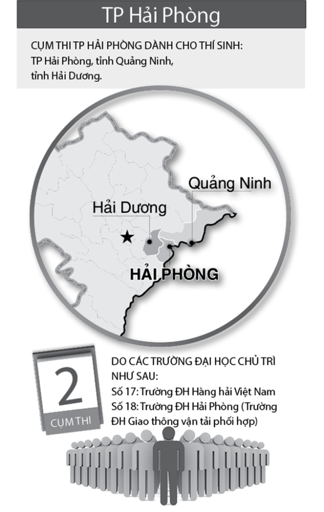 Công bố 38 cụm thi THPT quốc gia 2015 ảnh 3