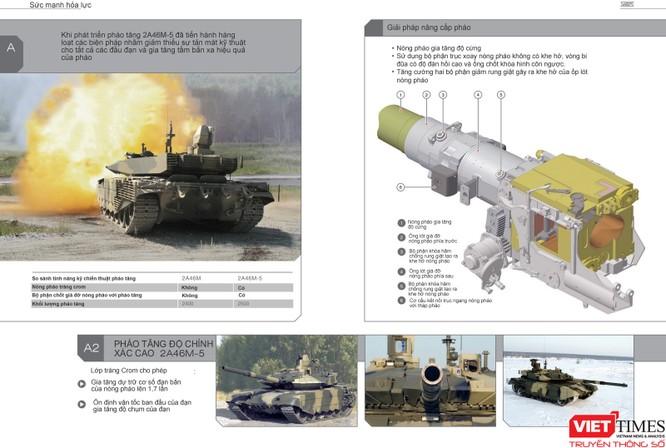 """Dự đoán những đặc điểm của xe tăng bí mật thế hệ 4 """"Armata"""" T -14 ảnh 9"""