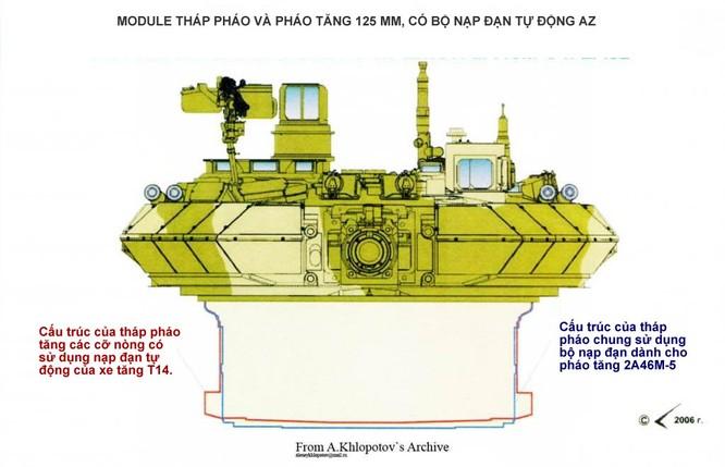 """Dự đoán những đặc điểm của xe tăng bí mật thế hệ 4 """"Armata"""" T -14 ảnh 11"""