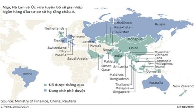 """Cuộc chiến Ukraine, Trung Quốc chiếm phần """"thắng"""" ảnh 2"""