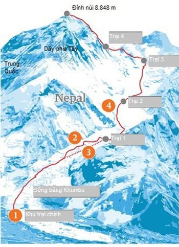 Khoảnh khắc lở tuyết chôn vùi trại leo núi Everest ảnh 4