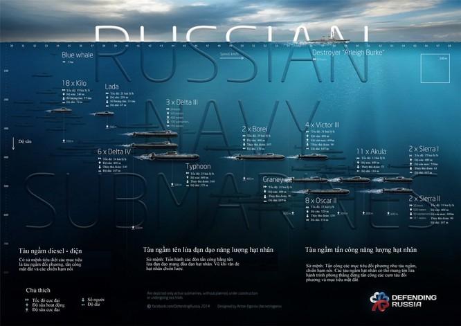 """Điện Kremlin: Hạ thủy tàu ngầm """"êm nhất thế giới"""" ảnh 1"""