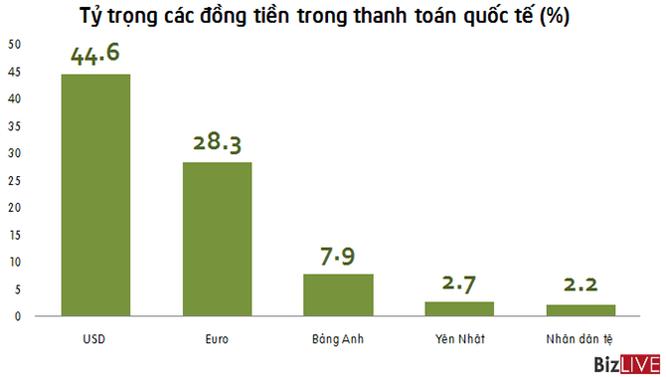 Tại sao Trung Quốc không thể chạy đua chiến tranh tiền tệ? ảnh 3