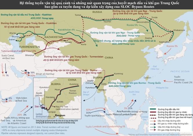 """Lầu Năm Góc 'phẫu thuật"""" chiến lược và tử huyệt Trung Quốc ảnh 1"""
