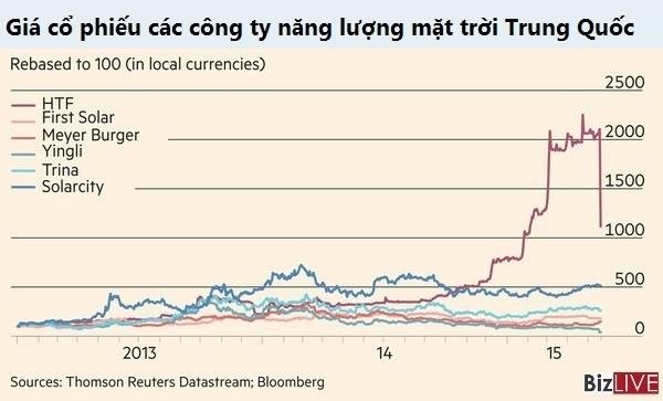 Tỷ phú giàu nhất Trung Quốc mất 15 tỷ USD trong 1 tiếng ảnh 1