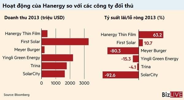 Tỷ phú giàu nhất Trung Quốc mất 15 tỷ USD trong 1 tiếng ảnh 2