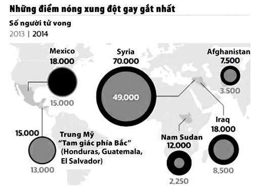 Những điểm nóng xung đột trên thế giới ảnh 1