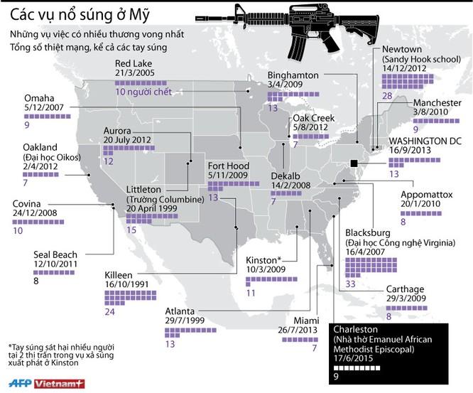 Lịch sử các vụ xả súng đẫm máu nhất ở Mỹ ảnh 1