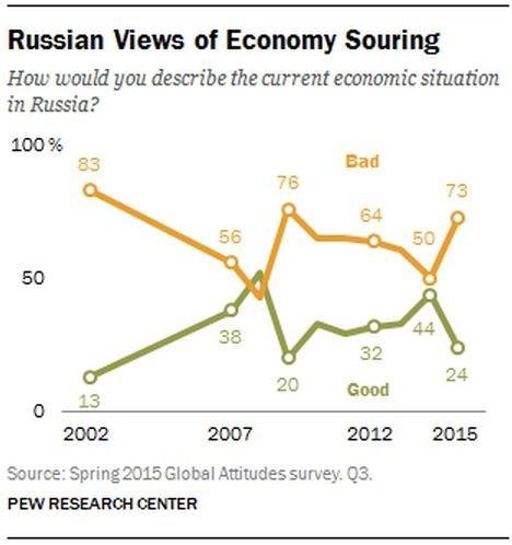 Dân Nga nghĩ gì về ông Putin và ông Obama? ảnh 1