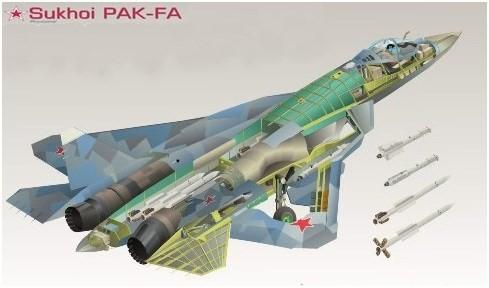 Khám phá bí mật công nghệ Sukhoi PAK – FA T-50 (P.3) ảnh 1