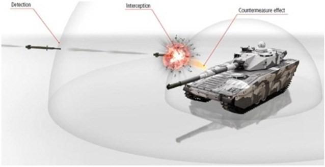Súng chống tăng RPG chống xe tăng hiện đại (P1) ảnh 3