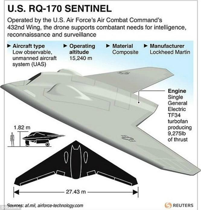 Lịch sử máy bay không người lái (UAV) qua ảnh ảnh 11