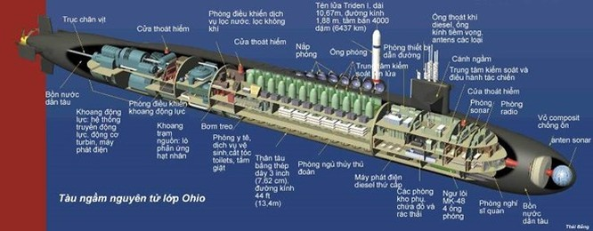 """Khám phá bí mật tàu ngầm hạt nhân chiến lược Mỹ lớp """"Ohio"""" ảnh 3"""