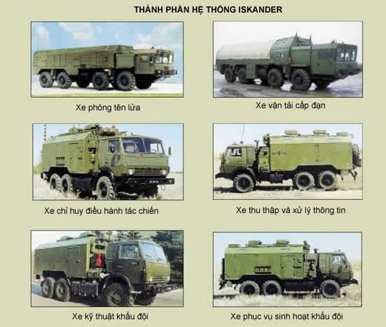 Iskander-M, nỗi kinh hoàng của NATO ảnh 10