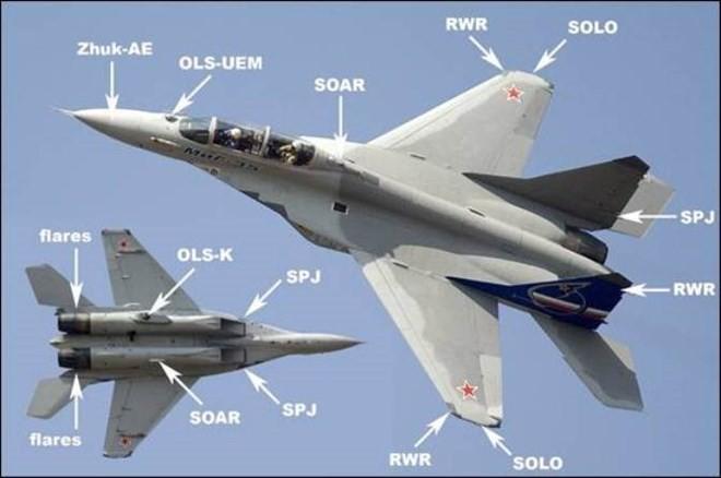 MiG -35 có thể thay thế huyền thoại MiG-21 ở Việt Nam? ảnh 3