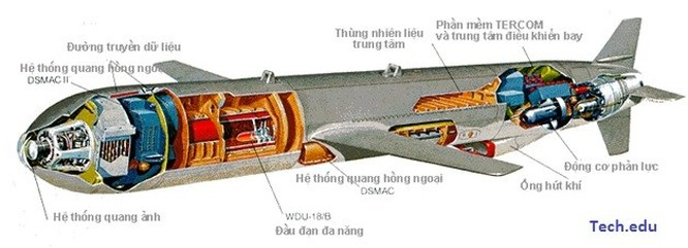 Khám phá tên lửa hành trình nổi tiếng Tomahawk (P1) ảnh 6