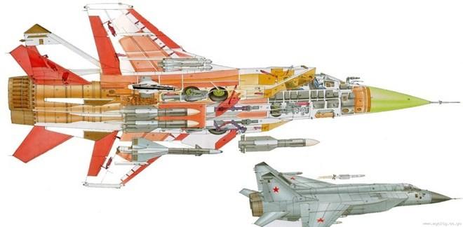 Khám phá bí mật siêu tiêm kích thống trị bầu trời MiG-31 ảnh 5