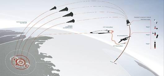 """Chạy đua vũ trang Mỹ Trung trong lĩnh vực """"Đòn tấn công thần tốc toàn cầu"""". ảnh 2"""