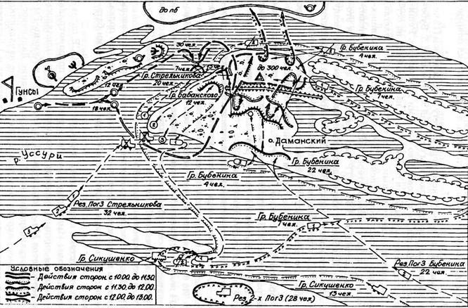 Cuộc xung đột đẫm máu trên đảo Damanski. (phần 1) ảnh 3