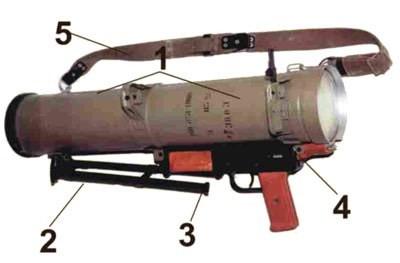 Tìm hiểu súng phóng lựu nhiệt áp quân đội Nga (P1) ảnh 3