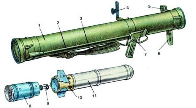 Tìm hiểu súng phóng lựu nhiệt áp quân đội Nga (P1) ảnh 11