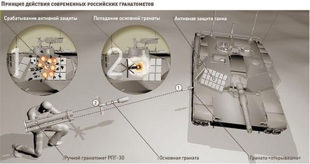 Súng phóng lựu Nga chọc thủng bất cứ thiết giáp nào ảnh 5