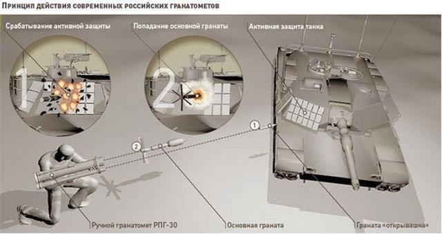 Súng phóng lựu Nga chọc thủng bất cứ thiết giáp nào ảnh 10