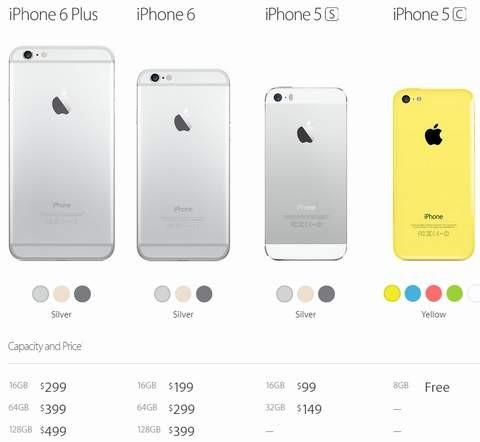 Không nên mua iPhone 6 hay iPhone 6 Plus vào thời điểm này ảnh 2