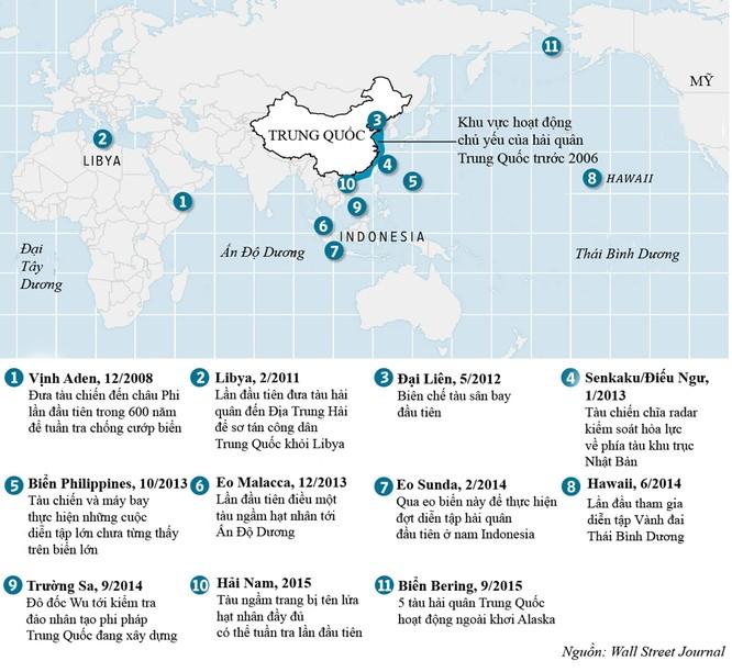 Tham vọng toàn cầu của hải quân Trung Quốc ảnh 1