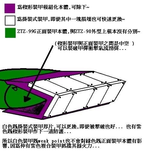 Xe tăng ZTZ-99 Trung Quốc có thật sự mạnh nhất thế giới (P2) ảnh 3