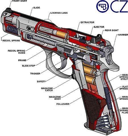 Một số đơn vị cảnh sát thay súng ngắn tiêu chuẩn bằng súng ngắn CZ 75-P07 Duty? ảnh 43