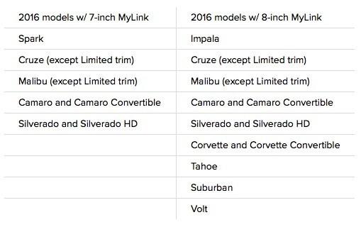 Một số mẫu xe 2016 của Chevrolet sẽ được cập nhật Android ảnh 1