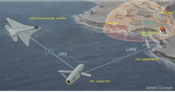 Tiêm kích có thể mang theo một bầy drones ảnh 1