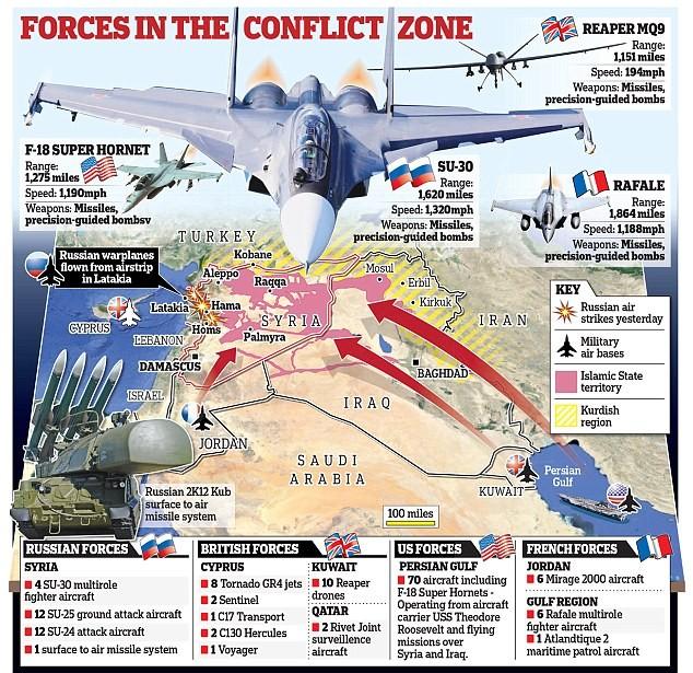 Nga dội bom Syria, Mỹ giục đàm phán khẩn ảnh 3