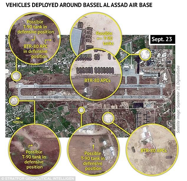Nga dội bom Syria, Mỹ giục đàm phán khẩn ảnh 10