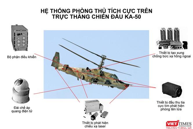 """""""President - S"""" giúp trực thăng Nga """"chọc mù"""" tên lửa phòng không ảnh 1"""