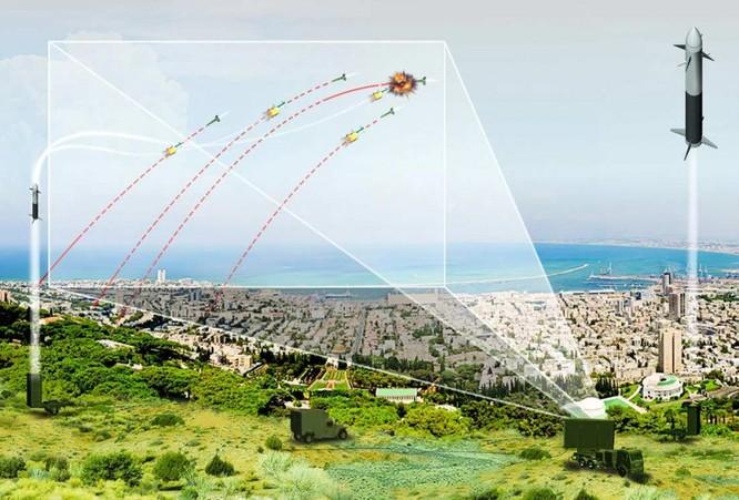 Khám phá các hệ thống phòng không Israel ảnh 3