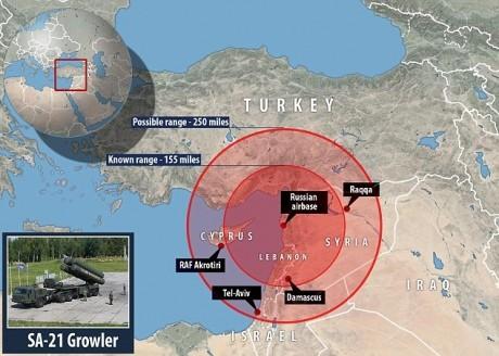 """Sốc: Nga bắt đầu """"giương"""" tên lửa S-400 trên không phận Syria ảnh 1"""