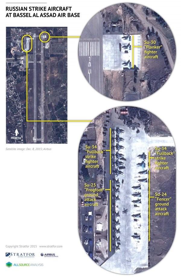 Syria dồn ép khủng bố, Nga tăng hỏa lực, nóng bỏng cuộc đấu chính trị ảnh 11