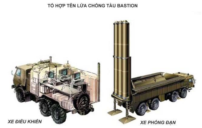 """Bastion - P Việt Nam - """"lưỡi hái tử thần"""" trên biển Đông ảnh 1"""