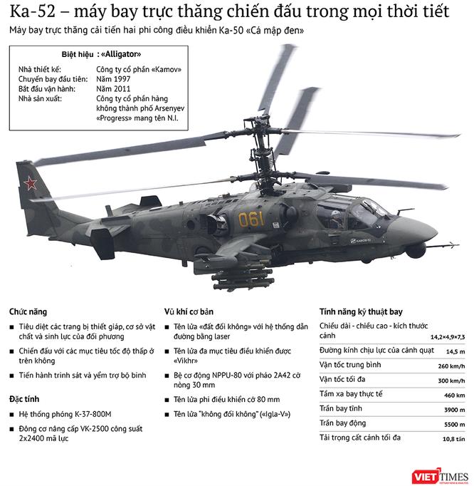 """Video: Trực thăng Ka- 50 nâng cấp """"Cá mập đen"""" ảnh 1"""