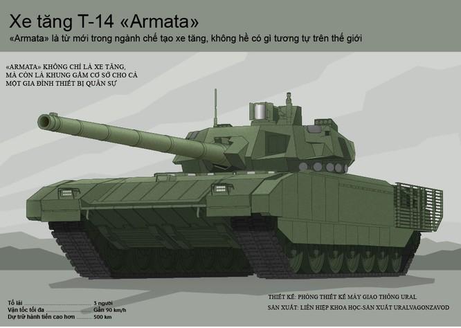 Video: Tăng Arnata T-14 nã pháo như súng bắn tỉa ảnh 1