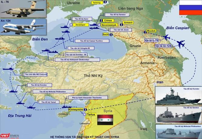 Video: Đột nhập hệ thống phòng thủ căn cứ quân sự Nga ở Syria ảnh 2